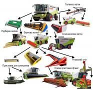 Spare parts for harvesters